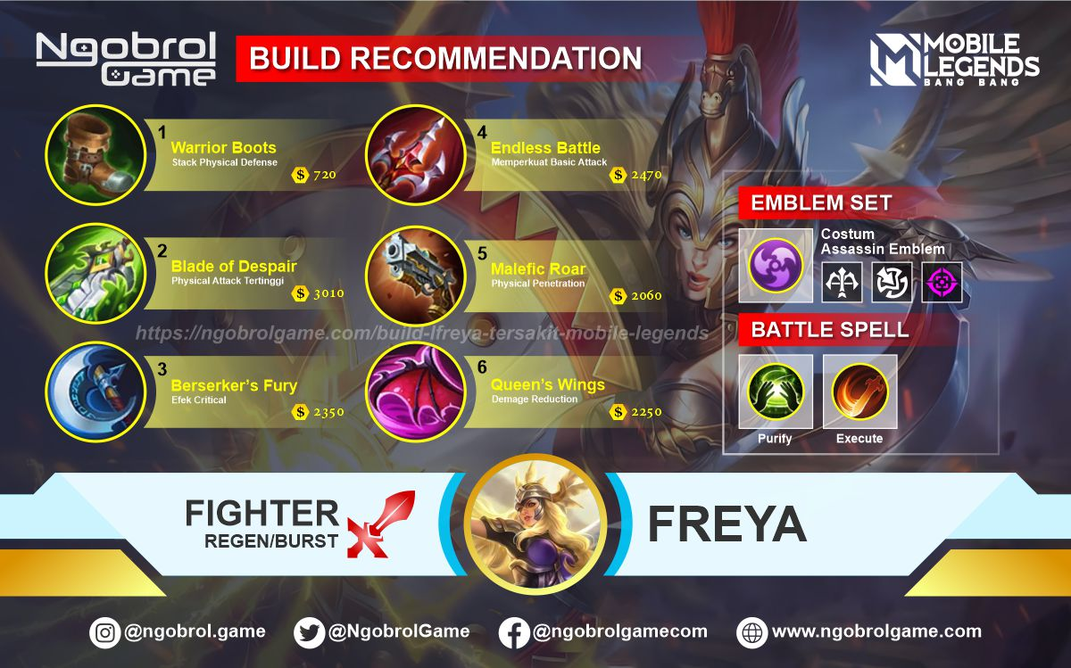 Build Freya Savage Mobile Legends