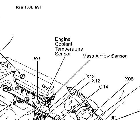 IAT Sensor Performance Chip Installation Procedure