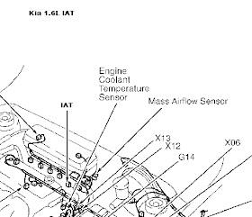 2003 Kium Spectra Wiring Diagram