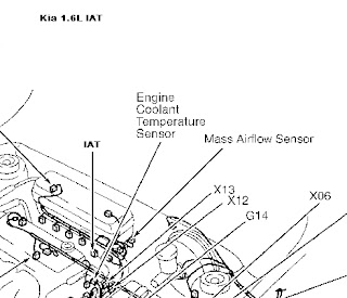 IAT Sensor Performance Chip Installation Procedure: 1992