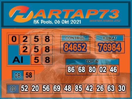 Hartap73 HK Rabu 06 Oktober 2021 -