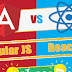 AngularJS vs ReactJS : Which is the Best? #infographic