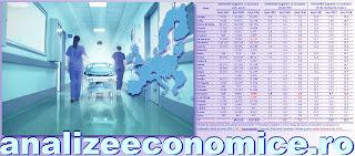 Cât se cheltuie cu sănătatea în statele UE
