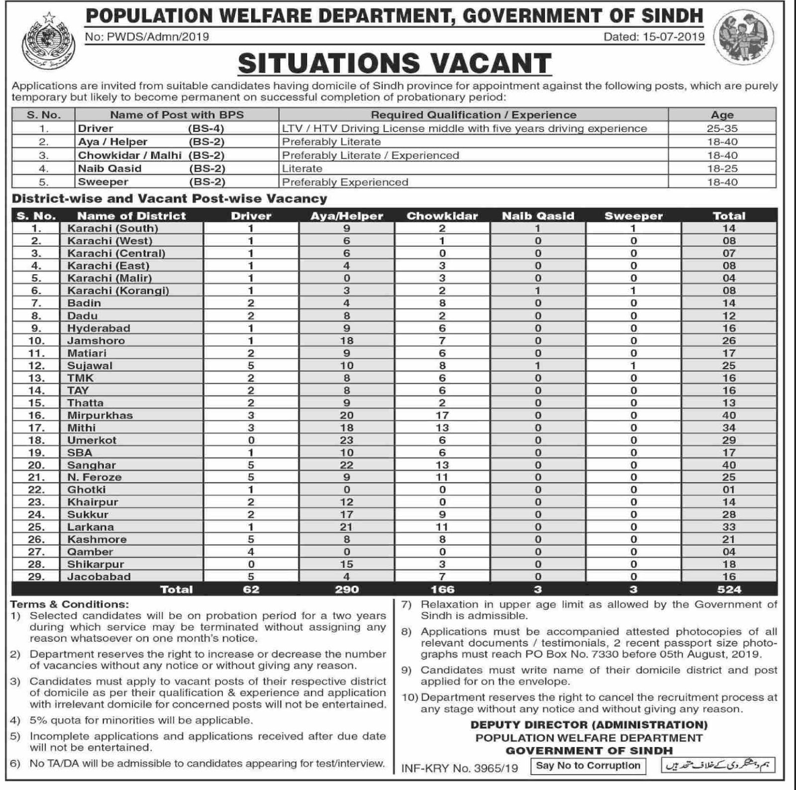 Advertisement for Population Welfare Department Sindh Jobs