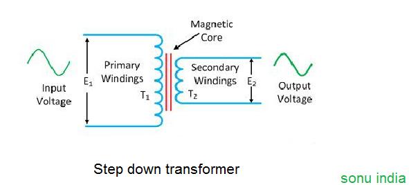 step down transformer.