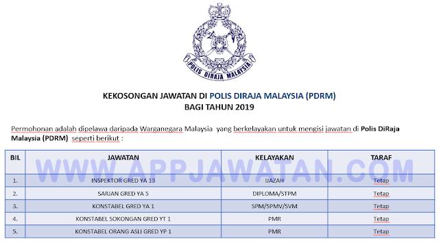 Polis DiRaja Malaysia PDRM