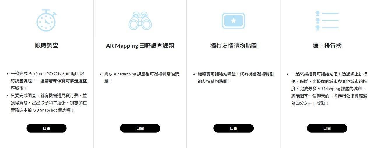 2020皮卡丘又回來了|台南成為唯四在亞太區獲選舉辦「Pokémon GO 城市焦點」的城市