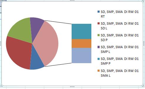 Rizki slamet priadi 1406113 tib 2014 rizki slamet priadi penyajian data ke dalam bentuk diagram lingkaran acapkali merupakan alat yang cukup memuaskan bagi tujuan perbandingan untuk menyajikan suatu data ke dalam ccuart Images