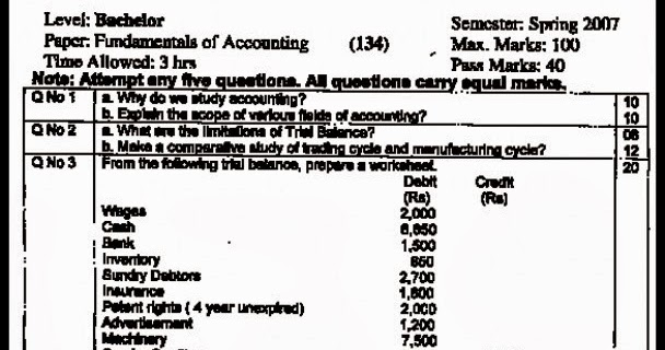 1 AIOU: Fundamentals of Accounting 134 BBA Past Paper A.I