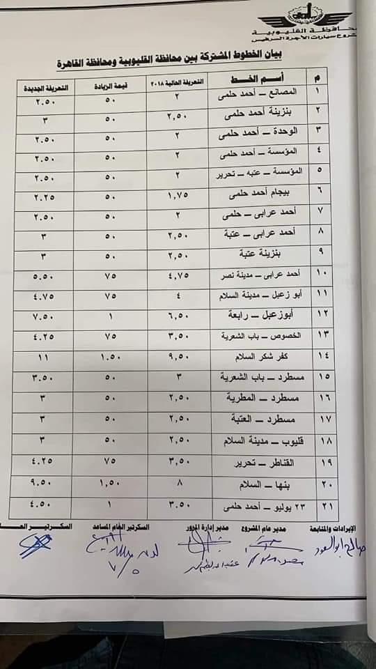 ننشر التعريفه الجديده للمواصلات داخل وبين المدن المصرية بعد زياده اسعار الوقود بجميع المحافظات FB_IMG_1562332078237