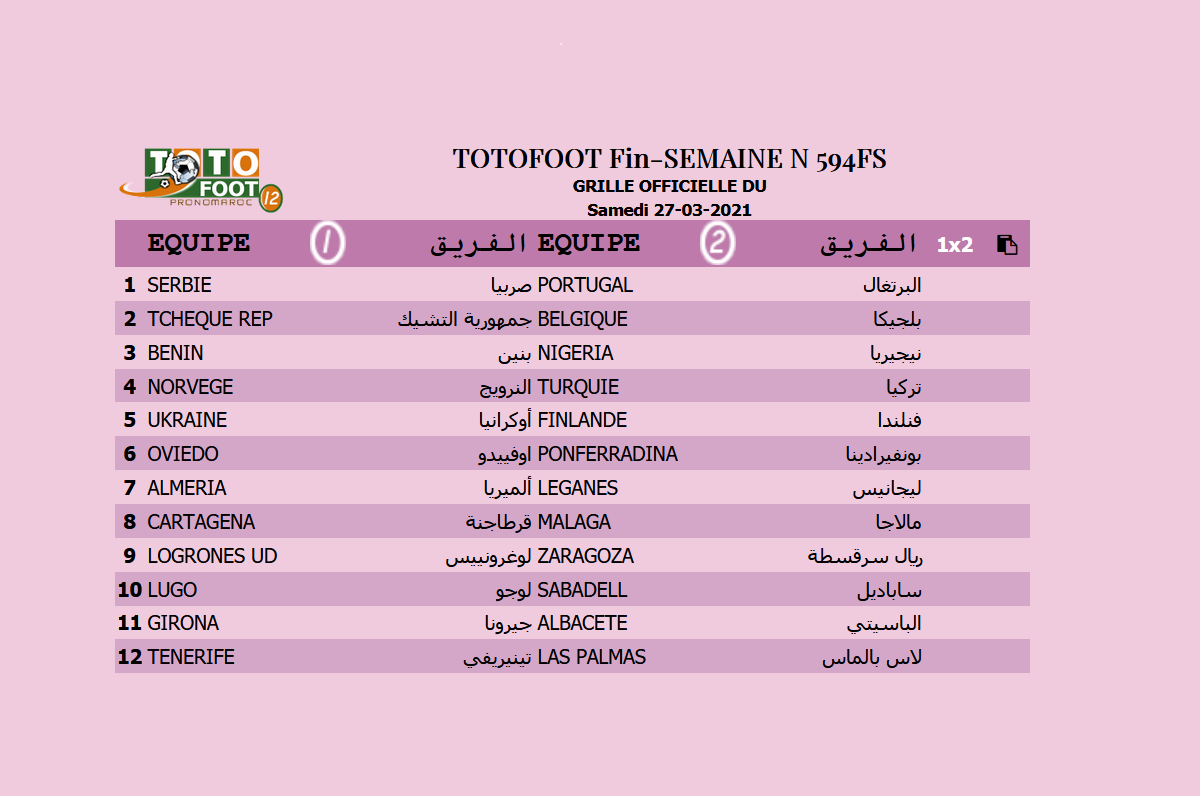 PRONOSTIC TOTOFOOT 12 Fin-SEMAINE N° 594FS