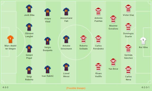 Prediksi Barcelona vs Granada — 20 Januari 2020