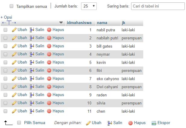 tabel mahasiswa - sahretech