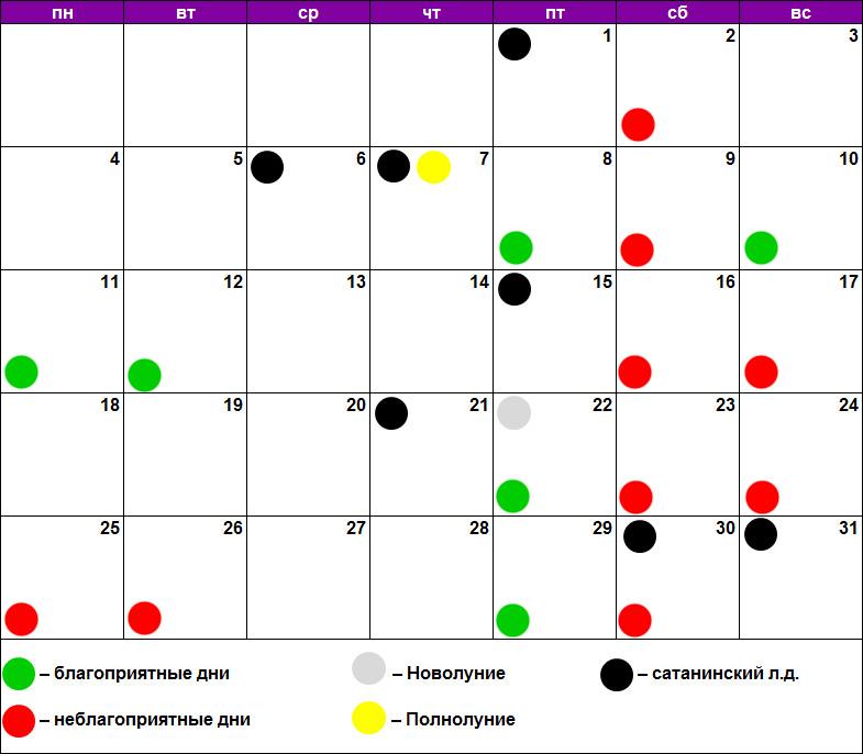 Лунный календарь маникюра и педикюра май 2020
