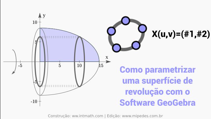 Como parametrizar sólidos de revolução com o GeoGebra