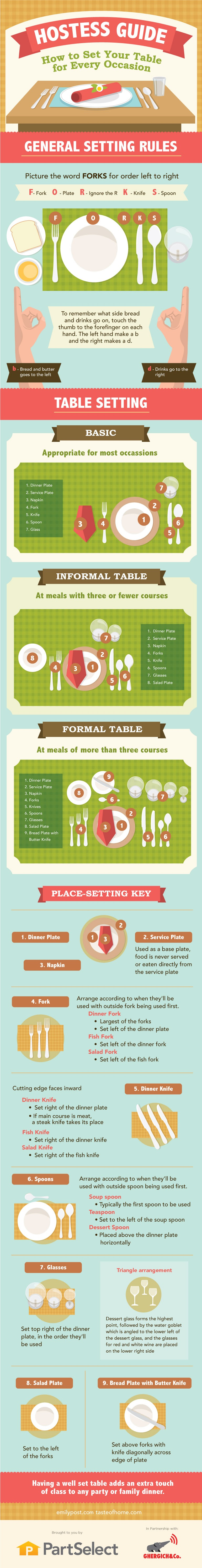 Hostess Guide: How to Set Your Table for Every Occasion