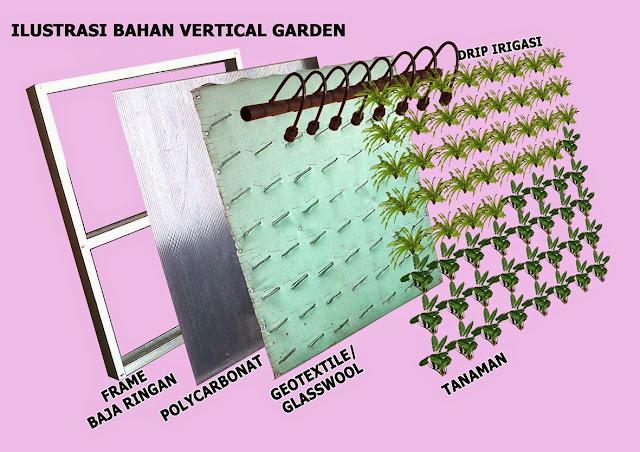 taman vertikal surabaya, tukang taman vertical garden surabaya, tukang taman vertikal surabaya, jasa vertical garden surabaya, vertical garden surabaya