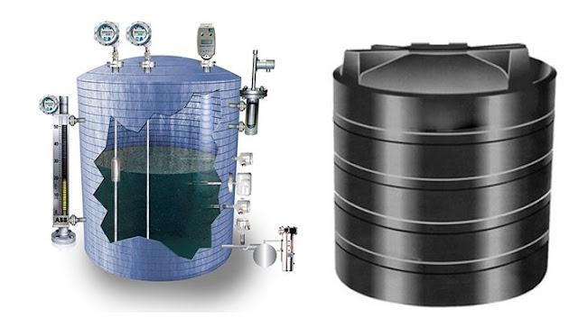 Water Tank Indicator