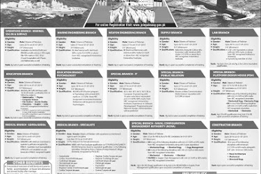 University Of Karachi Jobs December 2018-19 Multiple Latest