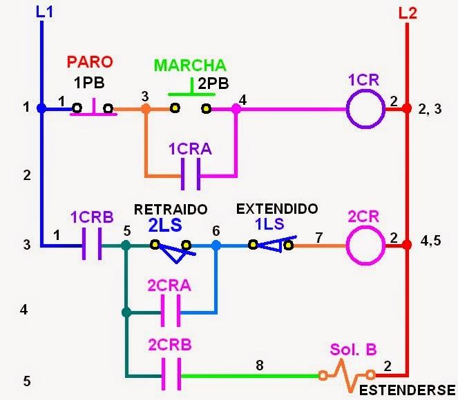 Circuito Hidraulico : Coparoman circuito hidráulico con ciclo ida y vuelta continúo