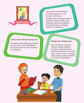 Kunci Jawaban Buku Kelas 4 SD Kurikulum 2013 Revisi Tema 1