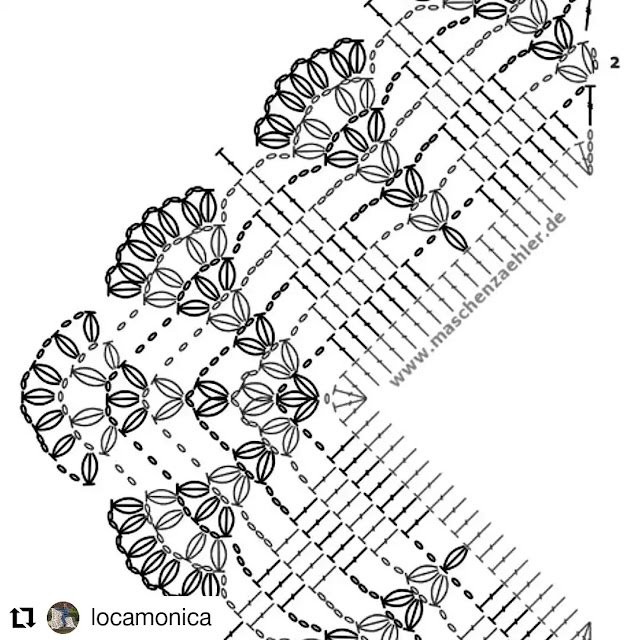 Patrón de Chal Rosa a Crochet