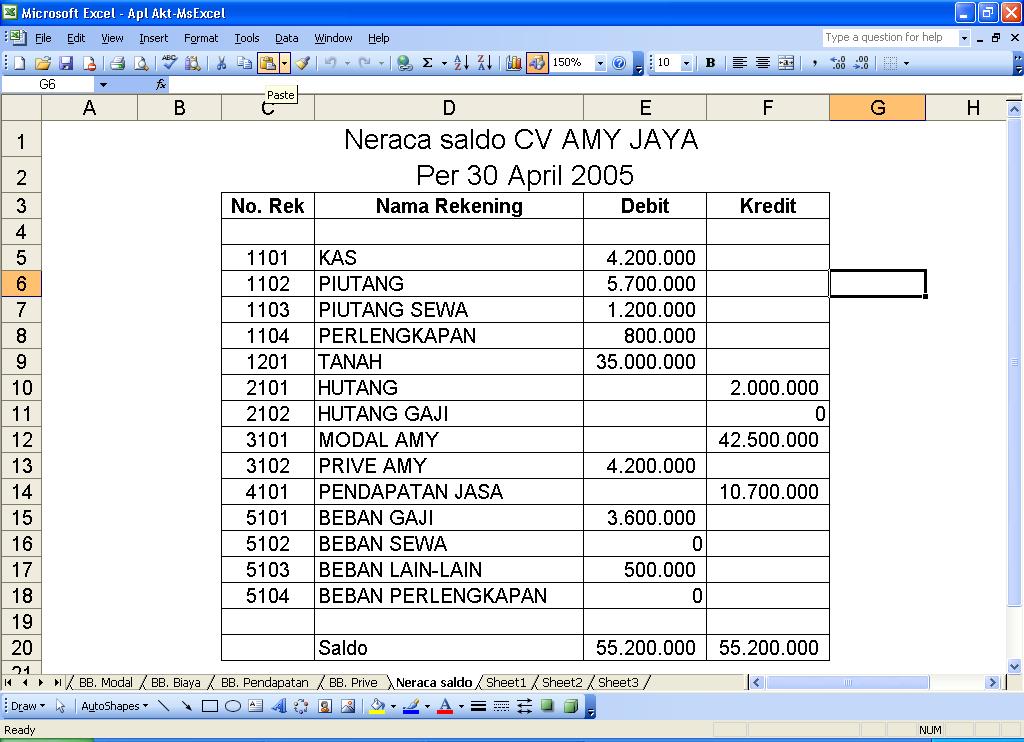 Gambar Akuntansi Software Laporan Keuangan Tasya Membuat Neraca Saldo Dan Laporan Keuangan