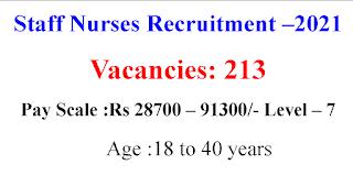 213 Staff Nurses Recruitment Shyam Shah Medical College