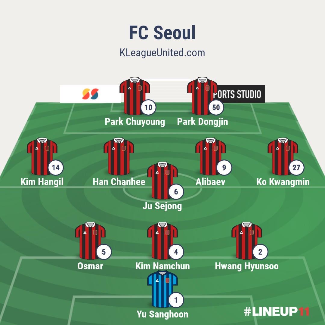 Champions League Quota: ACL Playoff Preview: FC Seoul Vs Kedah FA