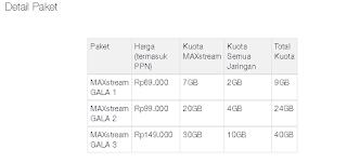 Harga paket MAXstream GALA