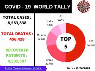 June-19-coronavirus-cases