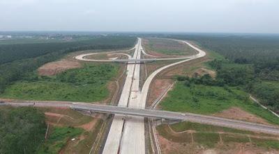 Pendekatan Sektoral dan Regional Pembangunan