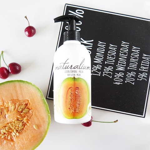 Naturalium melon kūno losjonas