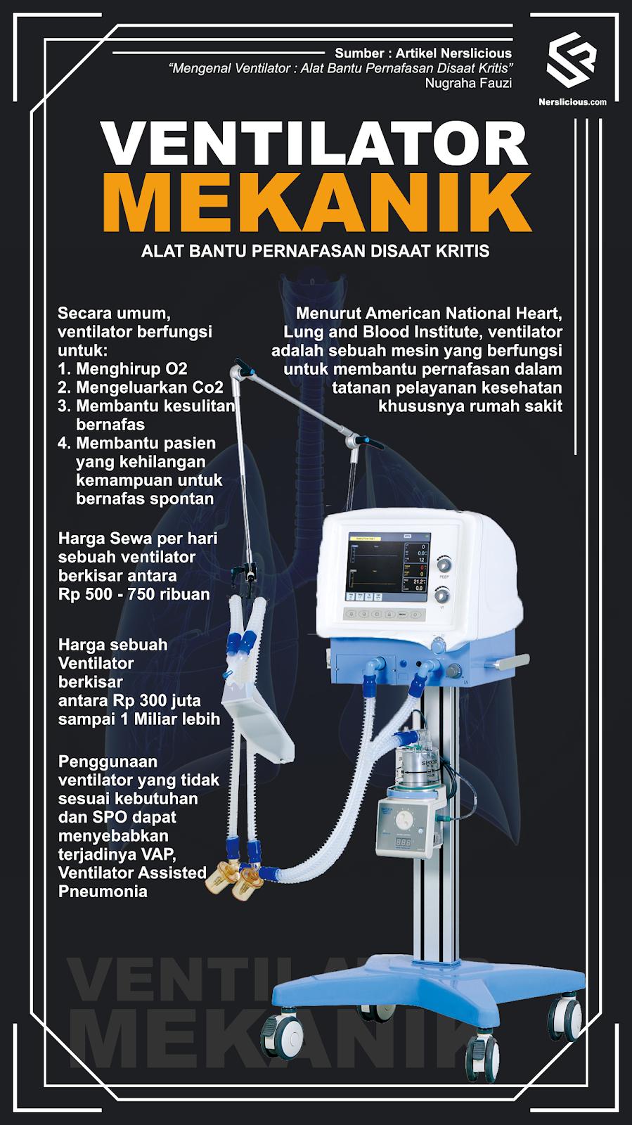 Mengenal Ventilator : Alat Bantu Pernafasan Mekanik disaat Kritis
