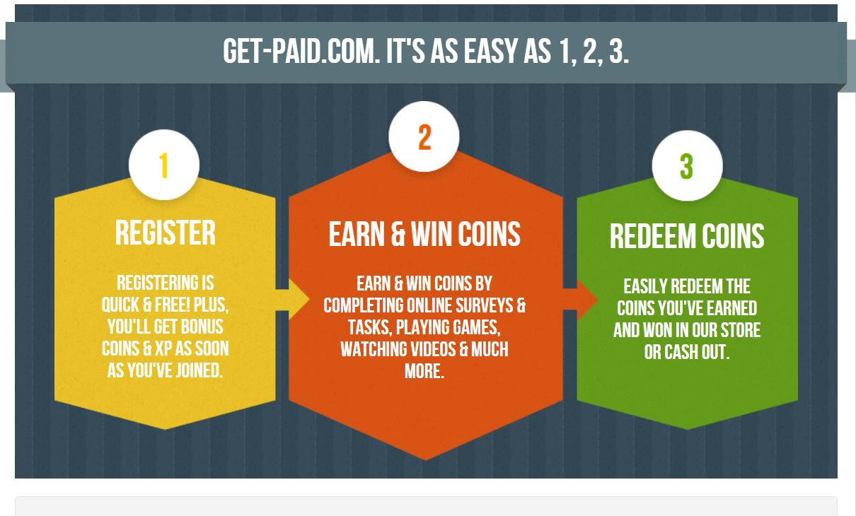 Get-Paid PTC Website