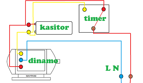 Dinamo Mudah  Membalik Putaran Motor Listrik Unu Fasa Induksi Universal