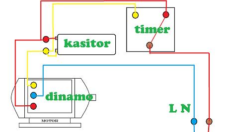 4 cara mudah dan benar membalik putaran dinamo motor listrik 1 fasa cara mudah dan benar membalik putaran dinamo motor listrik 1 fasa induksi universal asfbconference2016 Image collections