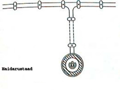 How can we install Cleat Wiring System « Electrical and