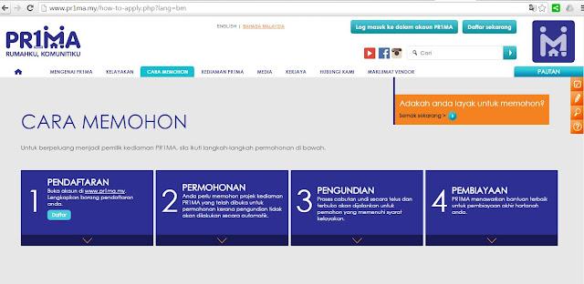 cara memohon rumah 1 malaysia prima macamana nak beli rumah murah