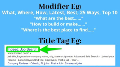 Modifiers and Title Tag