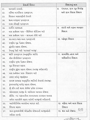 Gujarat Seva Setu Programme 2021