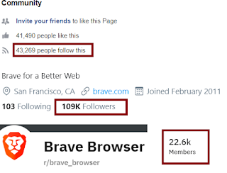 Brave browser community