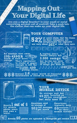 Mapping Out Your Digital Life #infographic