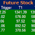 Most active future and option calls ( Pre Market Tips ) for 03 Oct  2016