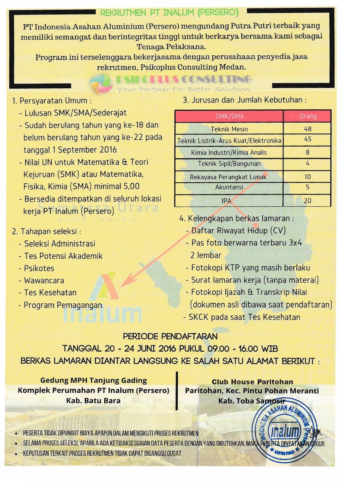 Penerimaan Pegawai PT INALUM (Persero) Untuk SLTA/Sederajat 2016