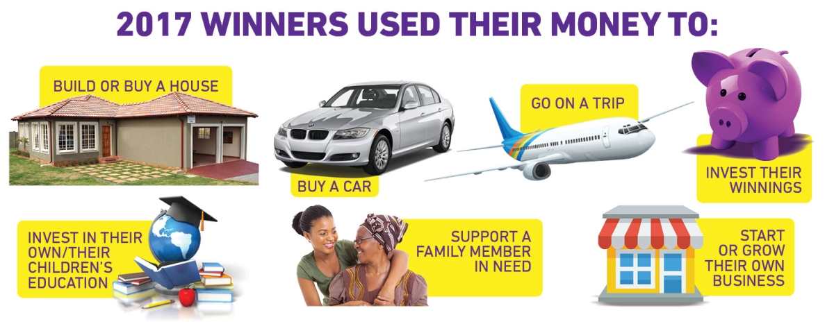 2017 Winner used their winnings to: Build or Buy a House, Car, Business, Invest, Go On a Trip, Support Family, Education - Hollywoodbets