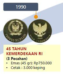 uang Peringatan 45 Tahun Kemerdekaan Indonesia