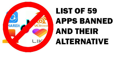 List of 59 Banned Chinese App and Their Alternative Indian Apps