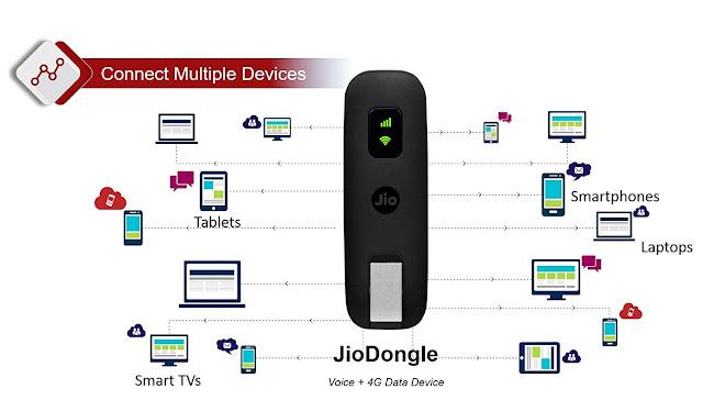 JioFi IDR740