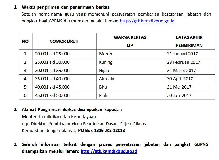 Jadwal Pengiriman Berkas Inpassing Gbpns Tahun 2017 Berdasarkan Nomor Urut Berkas Sdn 2 Pasar Batu